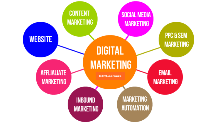 digital marketing-course