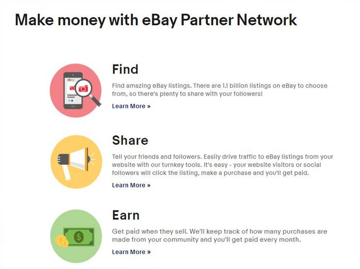 Ebay Affiliate Program For Beginners Step By Step Guide